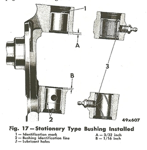 1949 1954 King Pin Needle Bearings
