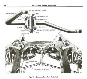 1949 1954 Intermediate Link
